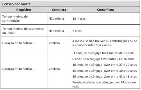 Sindicato dos Professores de São Paulo